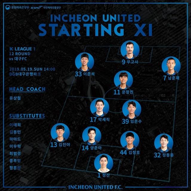 Công Phượng không thể giúp Incheon United tránh khỏi thất bại - 2