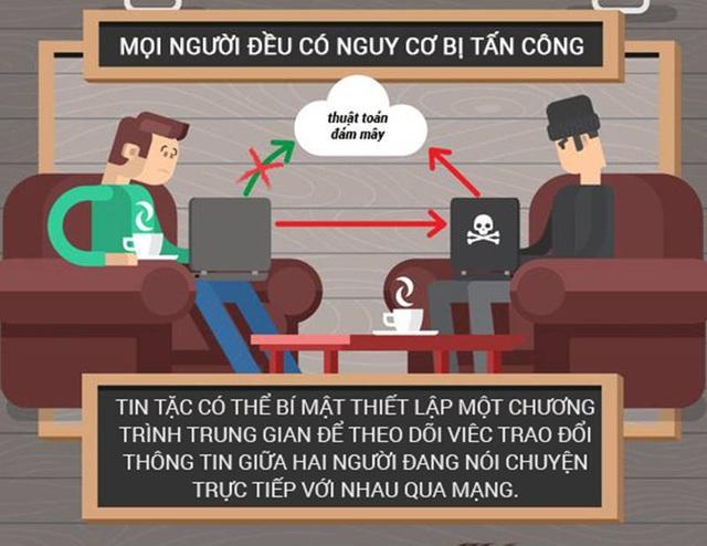 Những nguy hiểm khi sử dụng Wi-Fi công cộng bạn nên biết - 2