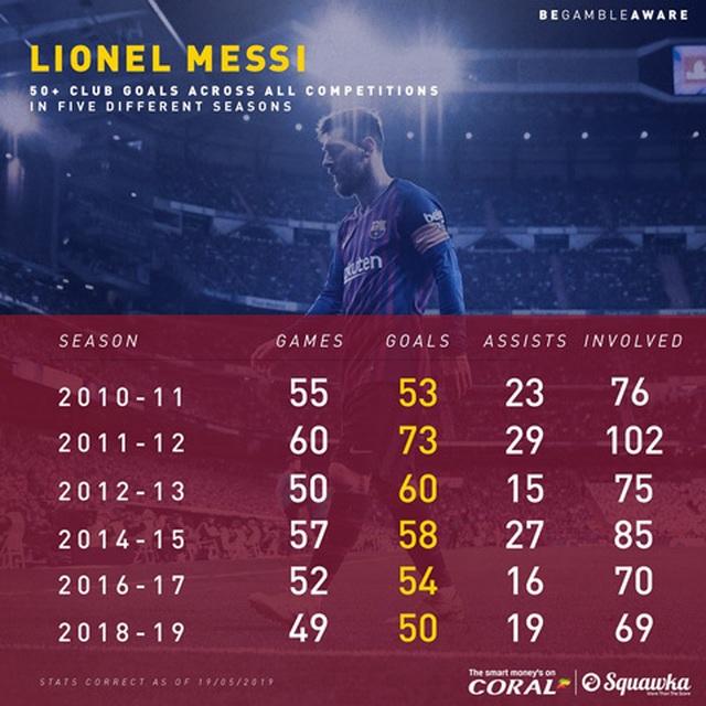Messi giành danh hiệu Chiếc giày Vàng châu Âu lần thứ 6 - 2