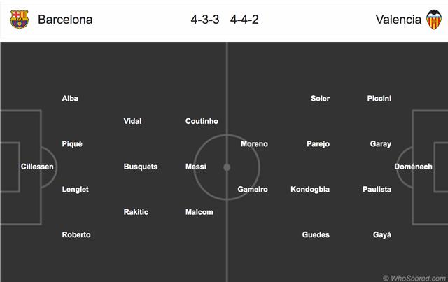 Barcelona - Valencia: Hoàn tất cú đúp danh hiệu? - 4
