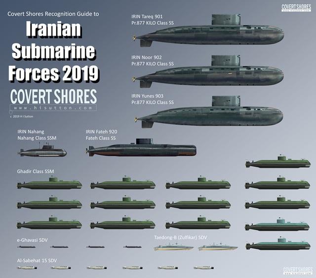 Sức mạnh đáng gờm của lực lượng tàu ngầm Iran - 1
