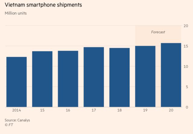 VinSmart của ông Phạm Nhật Vượng sẽ không thua kém Samsung, Oppo? - 2