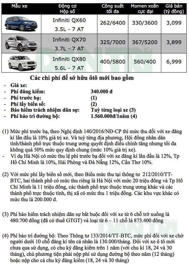Bảng giá Infiniti tại Việt Nam cập nhật tháng 6/2019 - 1