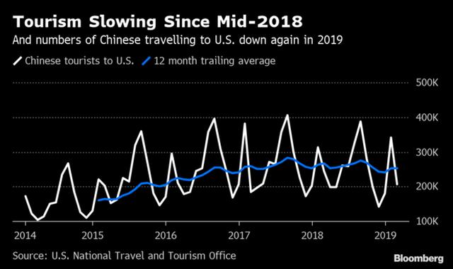 Trung Quốc cảnh báo công dân không được đi du lịch Hoa Kỳ - 1