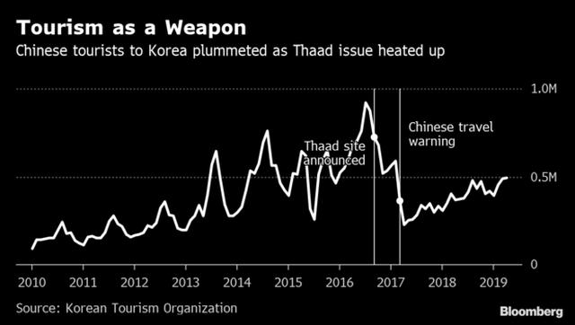 Trung Quốc cảnh báo công dân không được đi du lịch Hoa Kỳ - 2