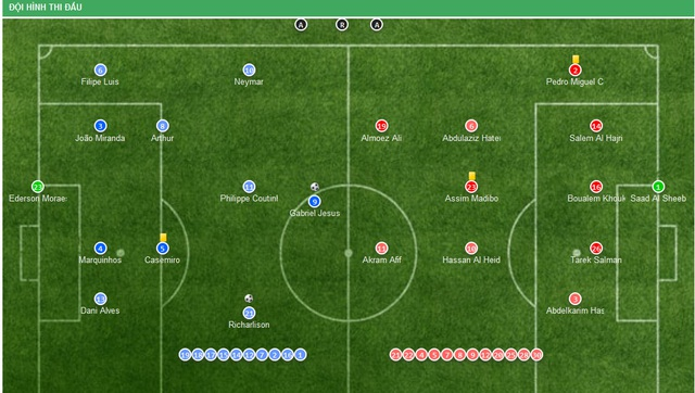 Brazil 2-0 Qatar: Chiến thắng dễ dàng - 1