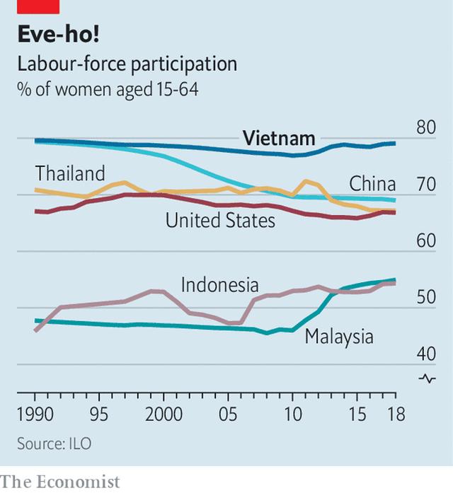 Việt Nam là một trong những quốc gia có tỉ lệ phụ nữ làm việc nhiều nhất trên thế giới - 1