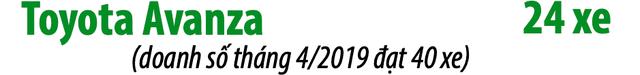 Phân khúc MPV tháng 5/2019: Sự ngạc nhiên mang tên Mitsubishi Xpander - 16