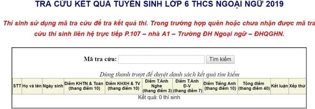 Nóng: Điểm chuẩn Trường THCS Ngoại ngữ Hà Nội - 1
