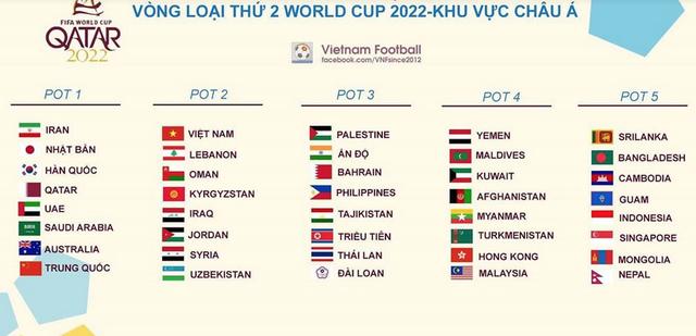 Đội tuyển Việt Nam đặt tham vọng lớn ở vòng loại World Cup 2022 - 4