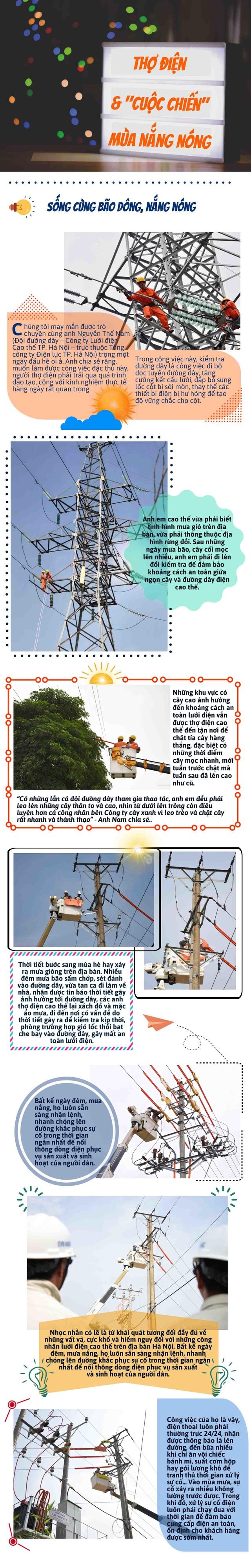 """Thợ điện và """"cuộc chiến"""" mùa nắng nóng - 1"""