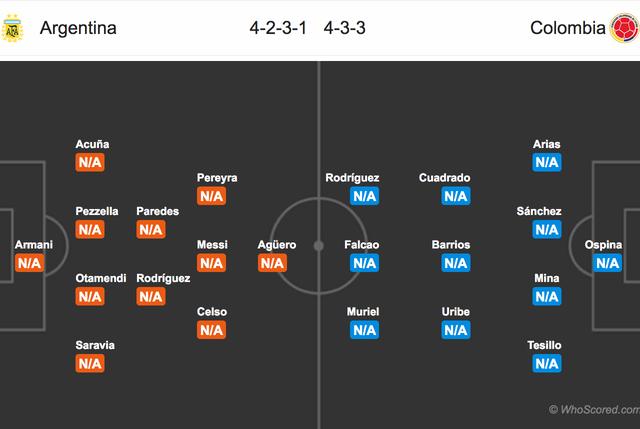 Argentina - Colombia: Niềm tin vào Lionel Messi - 4