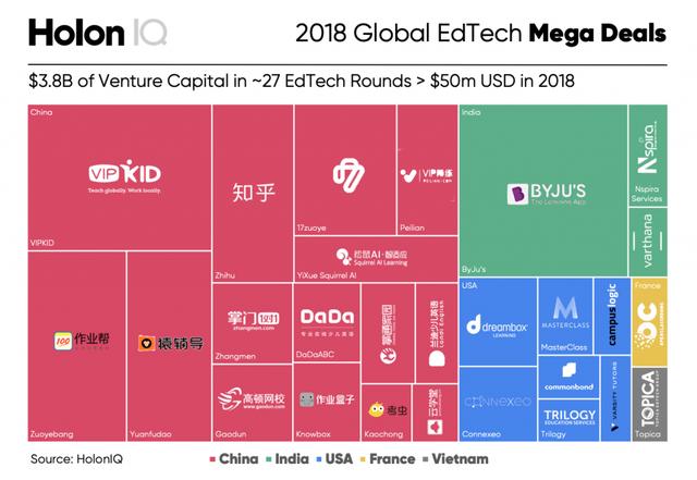 Việt Nam nằm trong top 5 nước nhận đầu tư lớn nhất Thế giới mảng công nghệ - 2