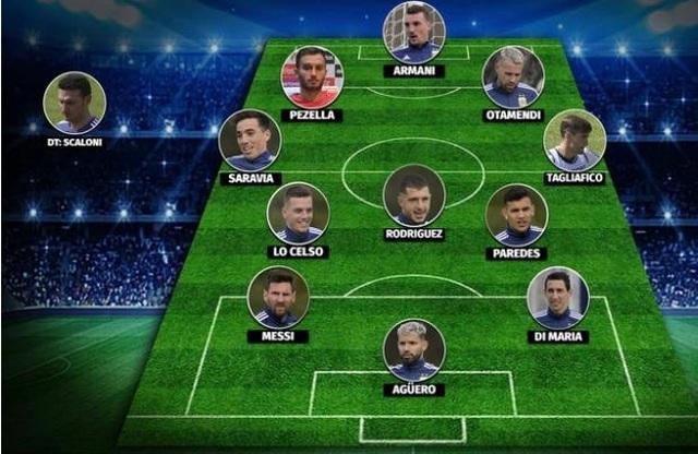 Hé lộ 11 cầu thủ Argentina đá chính ở trận gặp Colombia - 1