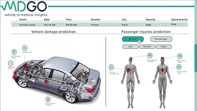 Hyundai bắt tay với công ty công nghệ Israel phát triển hệ thống an toàn cho xe - 1