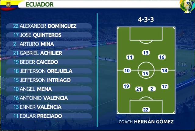 Suarez, Cavani lập công, Uruguay đại thắng 4-0 Ecuador - 9