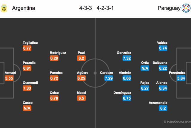Argentina - Paraguay: Chờ Messi rực sáng - 4