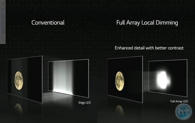 TV NanoCell của LG được đánh giá tốt nhất trong phân khúc TV LED cao cấp - 2