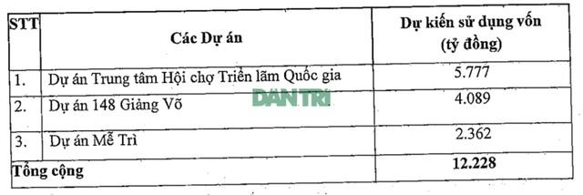 """Ông Phạm Nhật Vượng lại gây """"choáng ngợp"""", kế hoạch lớn tại những dự án """"khủng"""" - 2"""