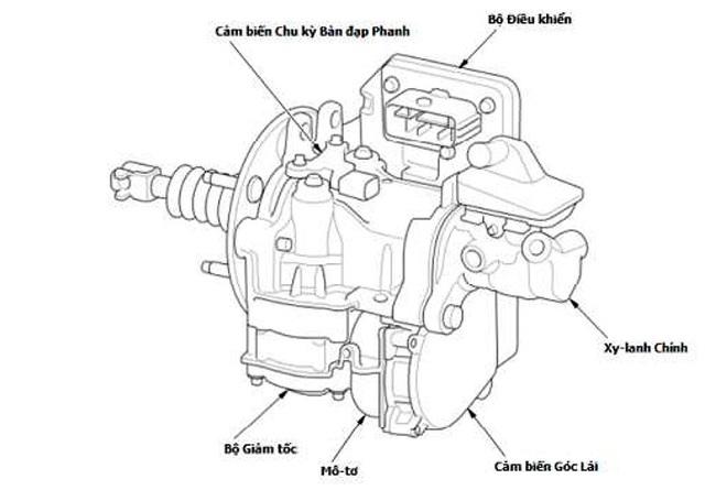 Sự việc Honda CR-V bị cứng chân phanh: Người tiêu dùng cần câu trả lời thuyết phục hơn - 4