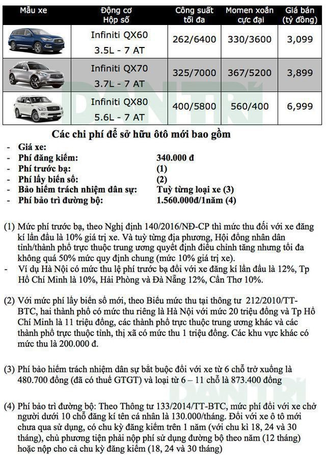 Bảng giá Infiniti tại Việt Nam cập nhật tháng 7/2019 - 1