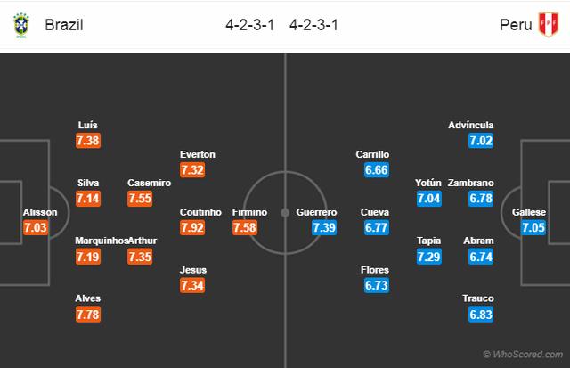 Chủ nhà Brazil sẽ hủy diệt Peru để vô địch Copa America? - 3