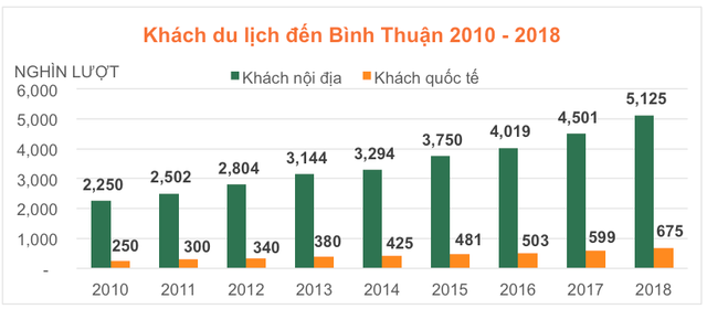 Kê Gà - Bình Thuận: Vùng đất hồi sinh - 3