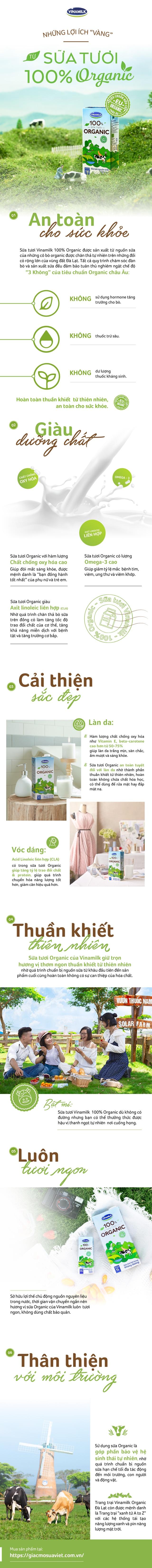 Những lợi ích không ngờ từ sữa tươi Organic - 1