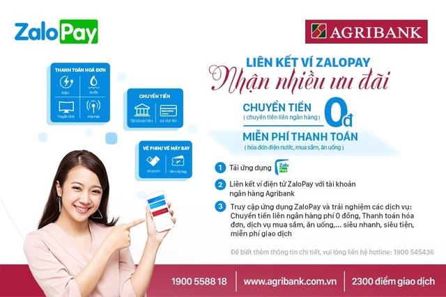 ZaloPay cùng Agribank ký kết hợp tác chiến lược - 2