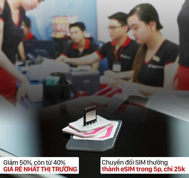 Chuyển SIM thường thành eSIM tại FPT Shop chỉ với 5 phút - 1