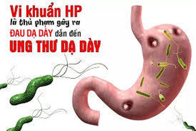Vi khuẩn HP có gene Cag A sẽ gây ung thư dạ dày? - 1