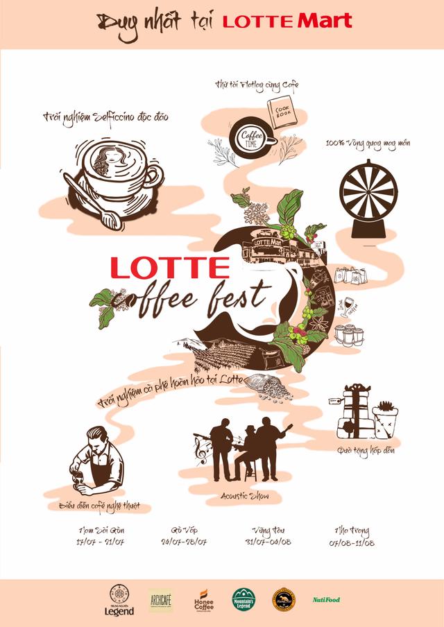 Vừa sống ảo thả ga, vừa vui chơi thả cửa tại Lotte Coffee Fest 2019 - 1