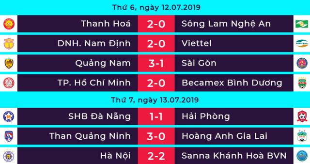 Cuộc đua đến ngôi vô địch V-League vẫn còn quyết liệt - 1