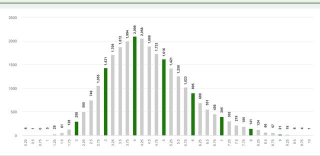 Điểm thi THPT Quốc gia 2019: TP.HCM có một thí sinh đạt 10 điểm môn Sử - 3