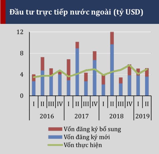 """Cảnh báo công nghệ lạc hậu theo dòng vốn FDI Trung Quốc đang """"sơ tán"""" sang Việt Nam - 3"""