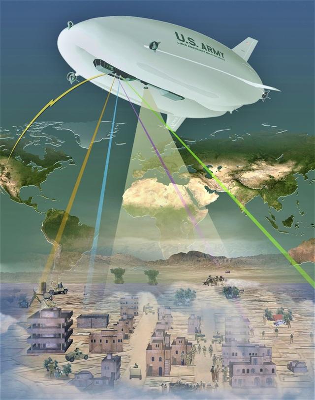 Tiềm năng không giới hạn của khinh khí cầu trong quân sự - Ảnh minh hoạ 2