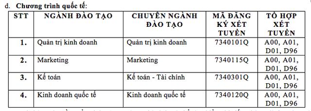 Trường ĐH Kinh tế - Luật, ĐH Tài chính Marketing công bố điểm sàn xét tuyển - 4