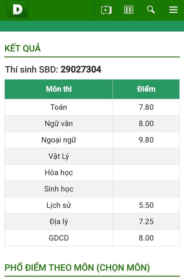 Hot boy IELTS 8.0 suýt đạt điểm 10 tiếng Anh THPT quốc gia - 2