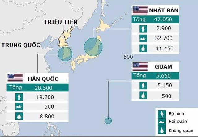 Bộ trưởng Lục quân Mỹ: Cần thêm căn cứ quân sự tại châu Á để đối phó Trung Quốc - 2