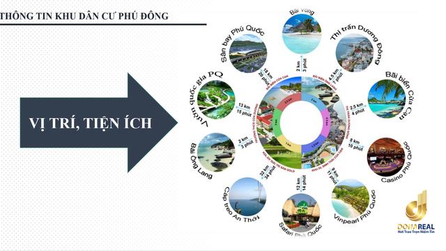 Khu dân cư Phú Đông – Dự án mới đầy tiềm năng tại đảo Phú Quốc - 1