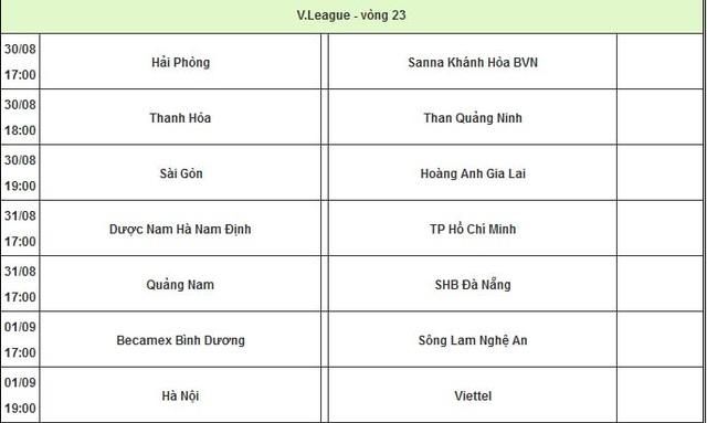 VFF và VPF cần đổi lịch V-League vì đội tuyển Việt Nam - 2