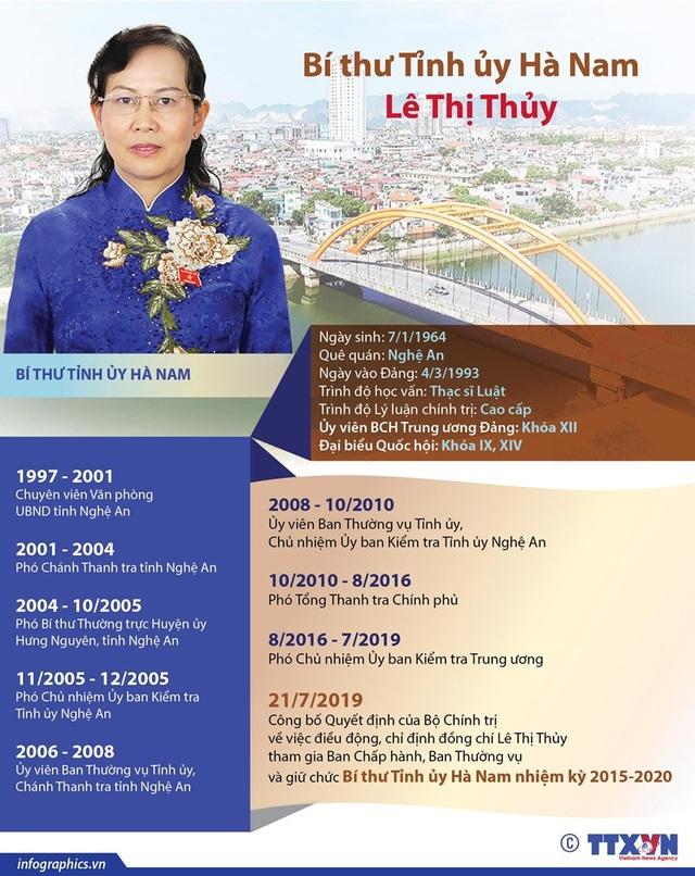 Chân dung tân Bí thư Tỉnh ủy Hà Nam Lê Thị Thủy - 1