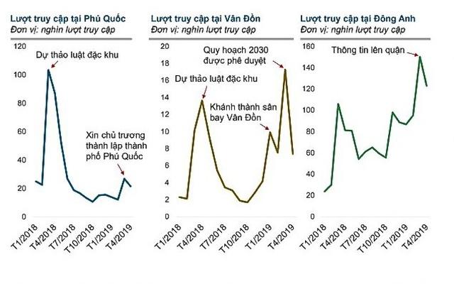 Hà Nội: Giá đất nền tại các quận, huyện ngoại thành tăng chóng mặt - 2