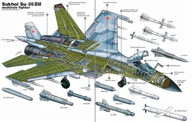 """Tiêm kích Su-35 - """"Vua"""" tác chiến trên không - 2"""