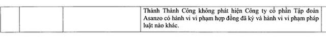 Bất ngờ với báo cáo của quản lý thị trường về loạt DN liên quan đến nhãn hiệu Asanzo - 8