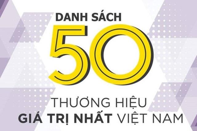 """Thương hiệu Nam Long nằm trong """"Top 50 thương hiệu dẫn đầu 2019"""" do Forbes Việt Nam bình chọn - 1"""