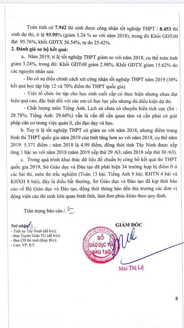 """""""Bất nhất"""" trong nguyên nhân 58 bài thi trắc nghiệm bị 0 điểm ở Tây Ninh? - 2"""