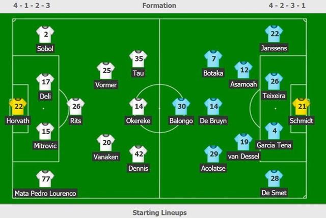 Sint-Truidense thua thảm 6 bàn không gỡ trong ngày Công Phượng ra mắt - 2
