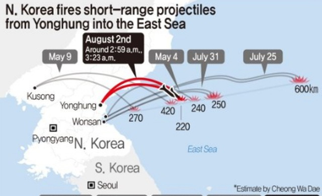 Triều Tiên phóng 2 tên lửa, dọa tìm con đường mới - 1