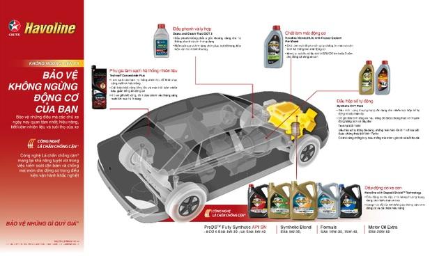 Làm thế nào để tiết kiệm chi phí bảo dưỡng ô tô? - 1